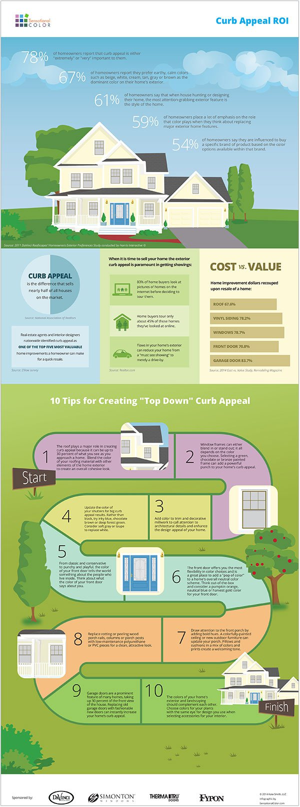 Curb-Appeal-ROI-Infographic